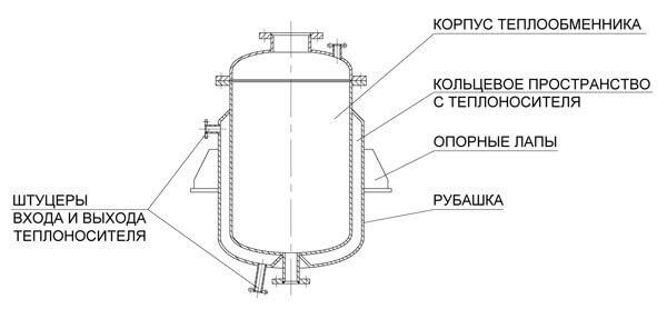 Регулировка на теплообменниках Пластинчатый теплообменник Tranter GX-265 N Новоуральск